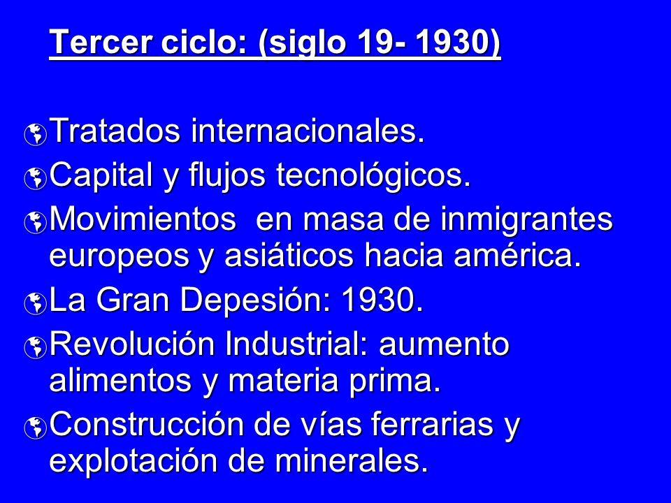 Tercer ciclo: (siglo 19- 1930)