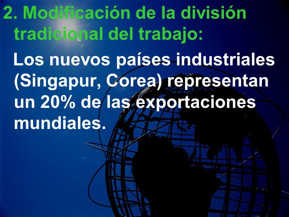 2. Modificación de la división tradicional del trabajo: