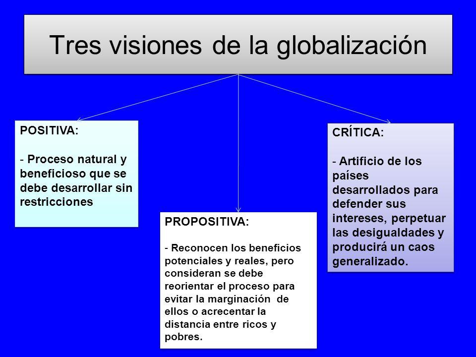 Tres visiones de la globalización