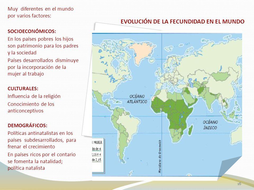 EVOLUCIÓN DE LA FECUNDIDAD EN EL MUNDO
