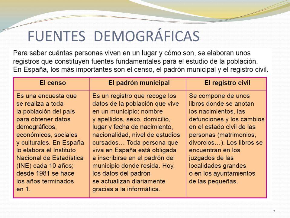FUENTES DEMOGRÁFICAS