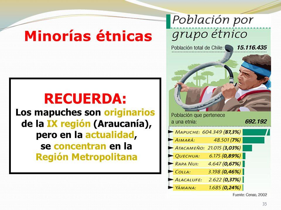 Los mapuches son originarios de la IX región (Araucanía),