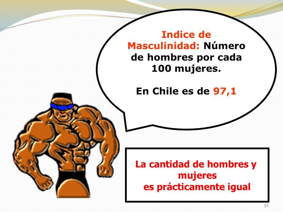Indice de Masculinidad: Número de hombres por cada 100 mujeres.