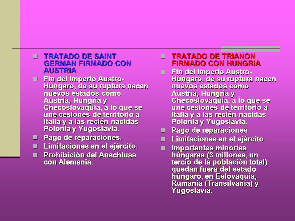 TRATADO DE SAINT GERMAN FIRMADO CON AUSTRIA