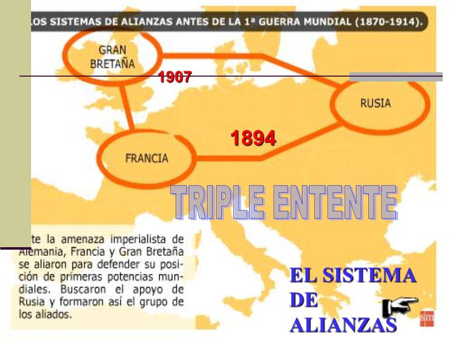 1907 1894 TRIPLE ENTENTE EL SISTEMA DE ALIANZAS