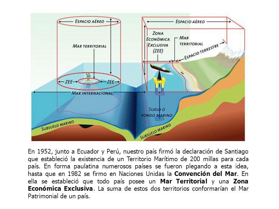 En 1952, junto a Ecuador y Perú, nuestro país firmó la declaración de Santiago que estableció la existencia de un Territorio Marítimo de 200 millas para cada país.