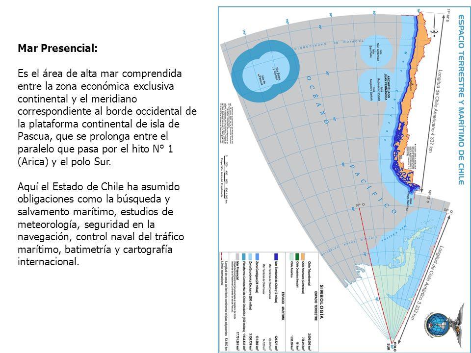 Mar Presencial: