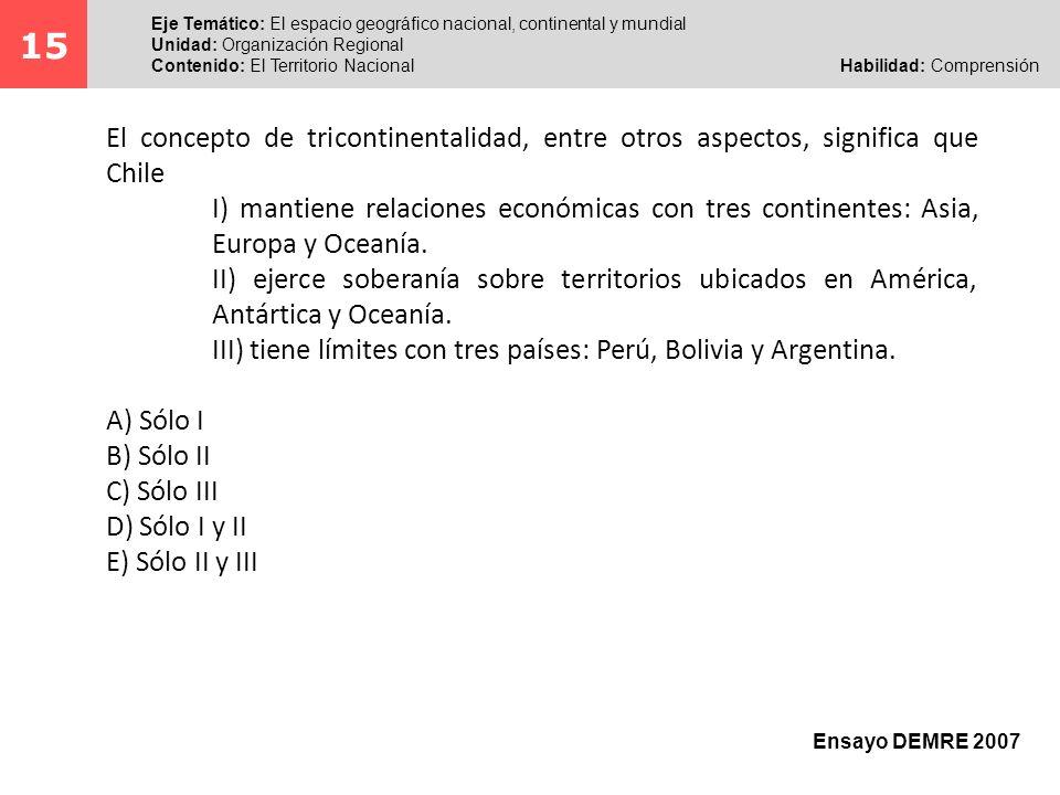 15 Eje Temático: El espacio geográfico nacional, continental y mundial. Unidad: Organización Regional.
