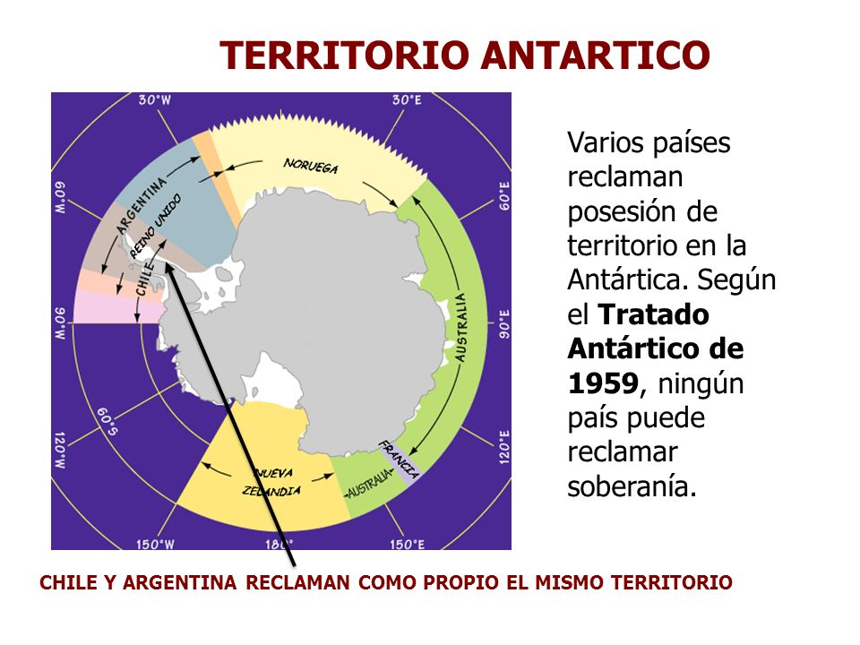 TERRITORIO ANTARTICO