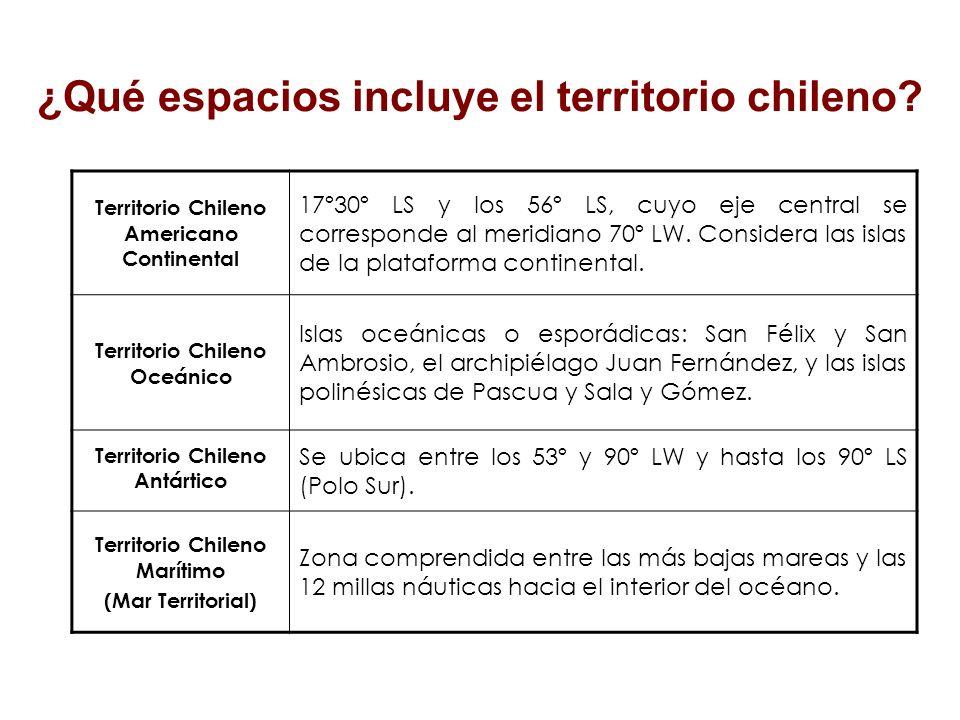 ¿Qué espacios incluye el territorio chileno