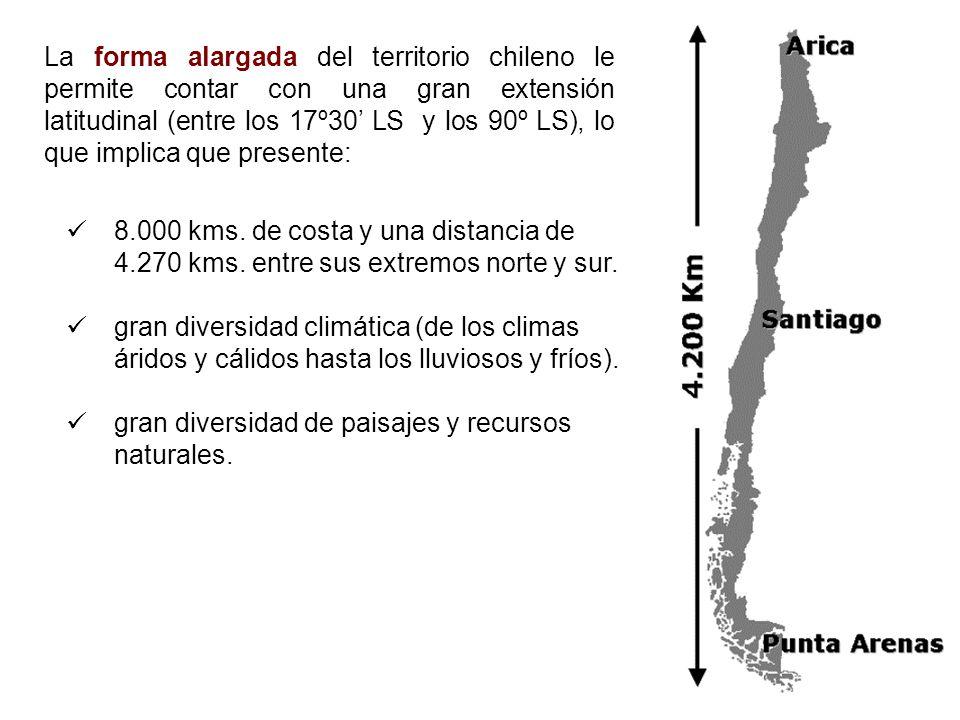 La forma alargada del territorio chileno le permite contar con una gran extensión latitudinal (entre los 17º30' LS y los 90º LS), lo que implica que presente: