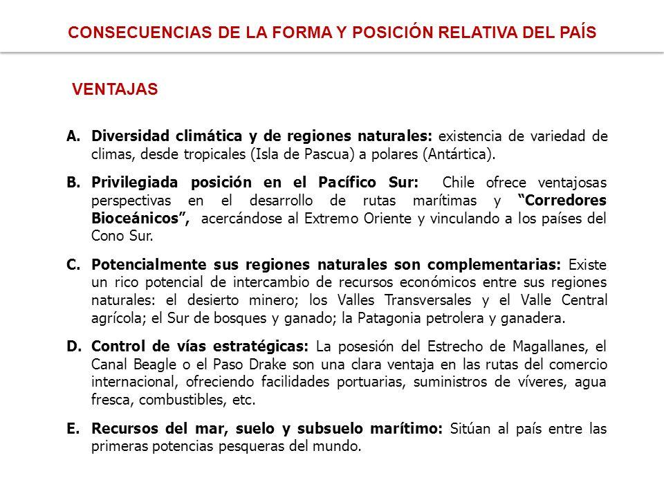 CONSECUENCIAS DE LA FORMA Y POSICIÓN RELATIVA DEL PAÍS