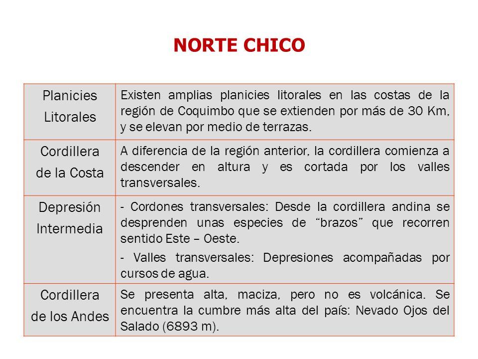 NORTE CHICO Planicies Litorales Cordillera de la Costa Depresión