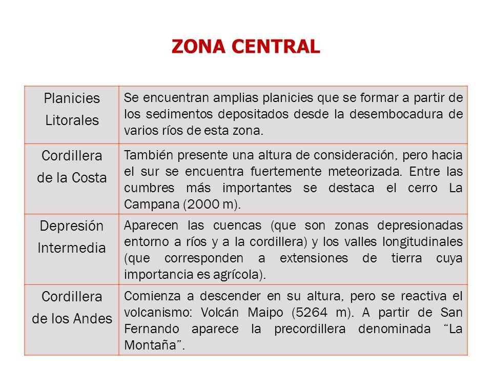 ZONA CENTRAL Planicies Litorales Cordillera de la Costa Depresión