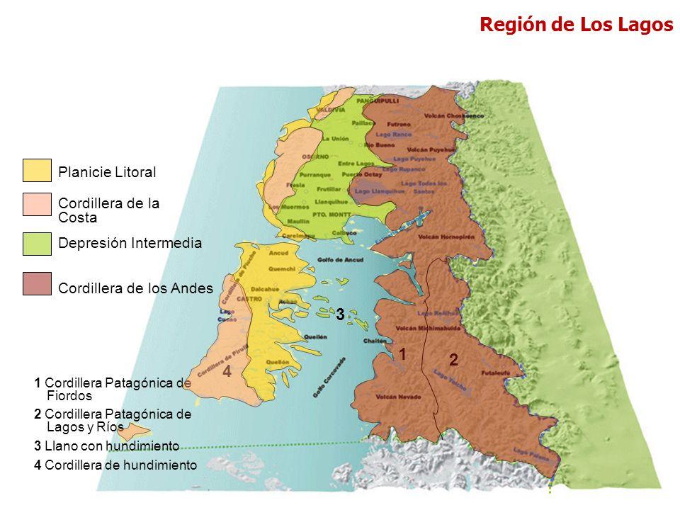 Región de Los Lagos 3 1 2 4 Planicie Litoral Cordillera de la Costa