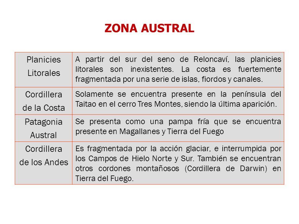 ZONA AUSTRAL Planicies Litorales Cordillera de la Costa Patagonia
