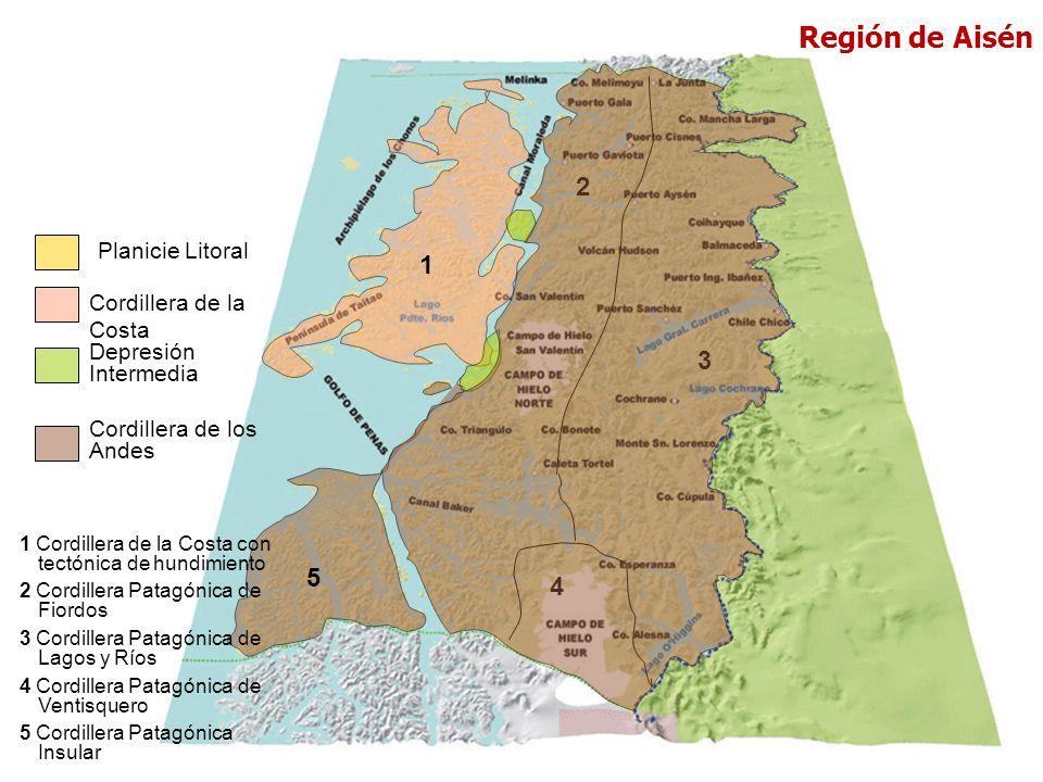 Región de Aisén 2 1 3 5 4 Planicie Litoral Cordillera de la Costa