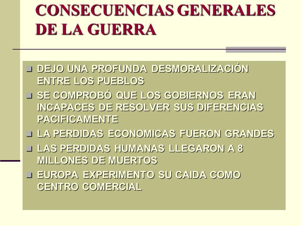 CONSECUENCIAS GENERALES DE LA GUERRA