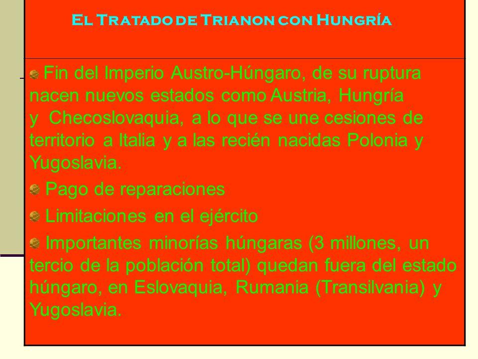 El Tratado de Trianon con Hungría