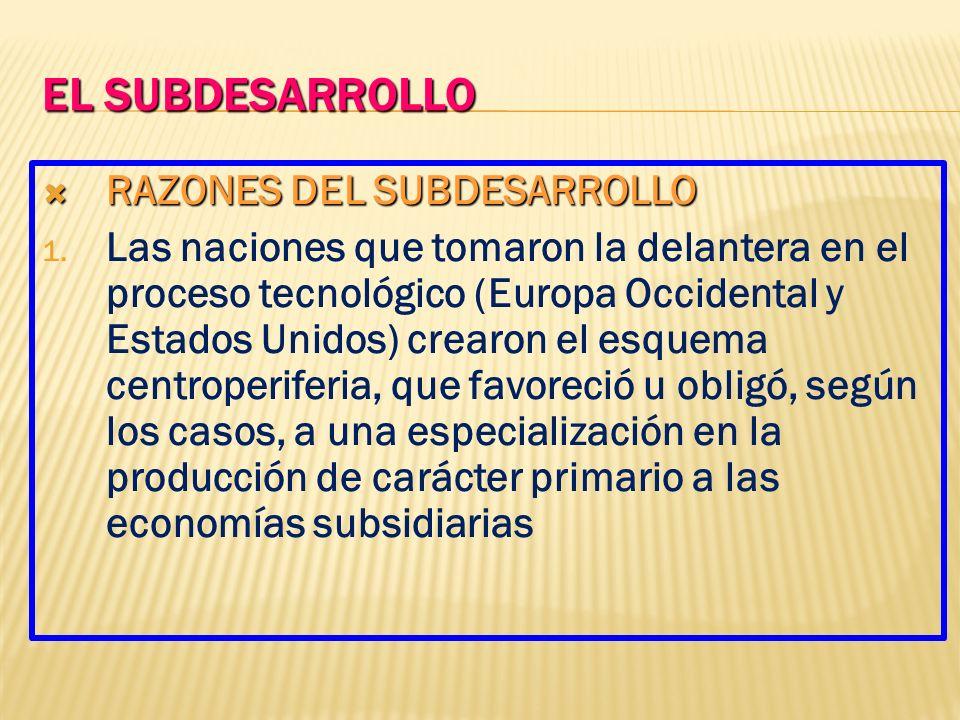 EL SUBDESARROLLO RAZONES DEL SUBDESARROLLO