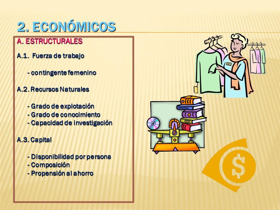 2. ECONÓMICOS A. ESTRUCTURALES A.1. Fuerza de trabajo
