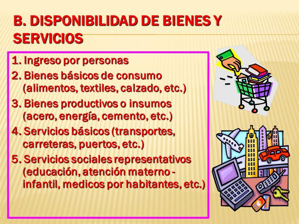 B. DISPONIBILIDAD DE BIENES Y SERVICIOS