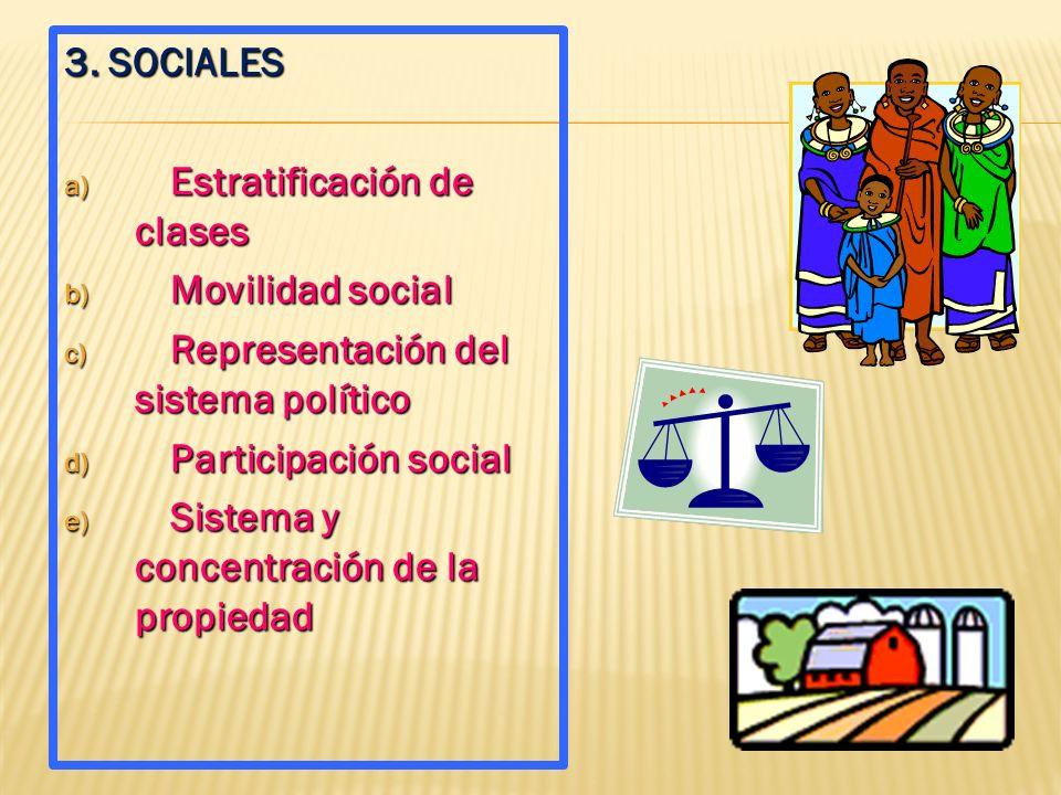 3. SOCIALESEstratificación de clases. Movilidad social. Representación del sistema político. Participación social.