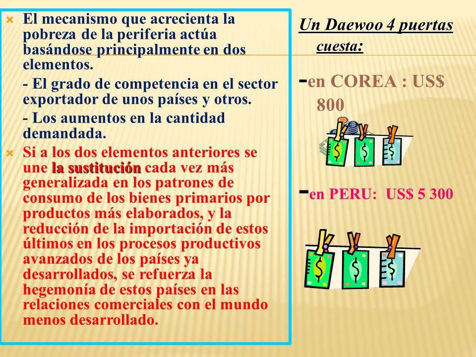 -en PERU: US$ 5 300 -en COREA : US$ 800 Un Daewoo 4 puertas cuesta: