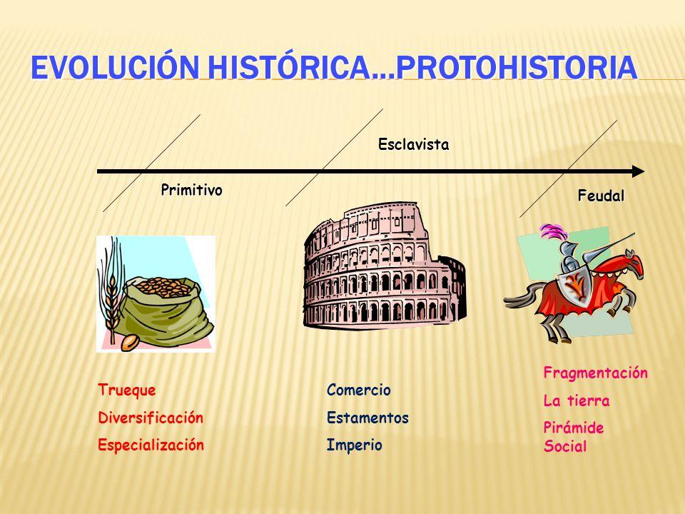 Evolución Histórica...Protohistoria