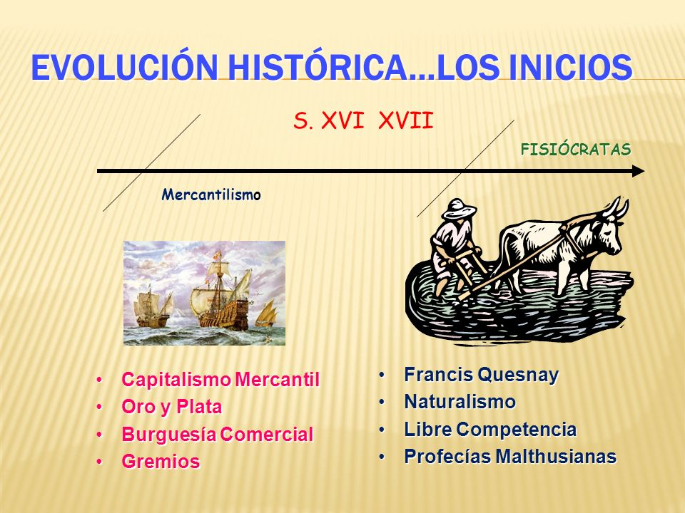 Evolución Histórica...Los Inicios