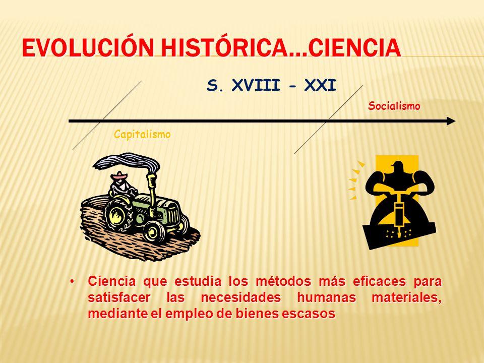 Evolución Histórica...Ciencia
