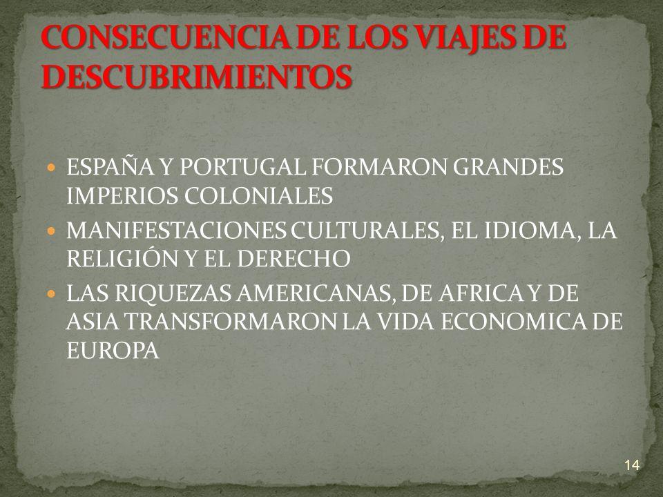 CONSECUENCIA DE LOS VIAJES DE DESCUBRIMIENTOS