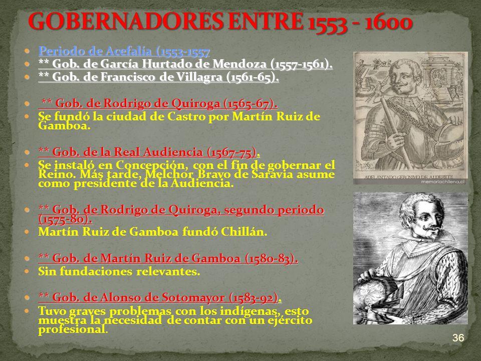 GOBERNADORES ENTRE 1553 - 1600 Periodo de Acefalía (1553-1557