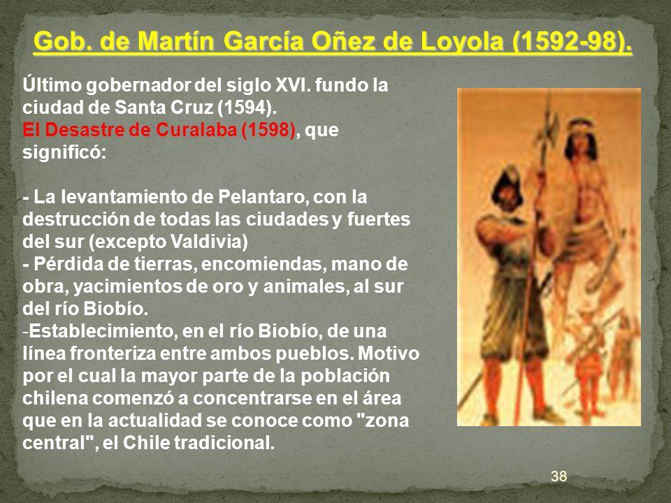 Gob. de Martín García Oñez de Loyola (1592-98).