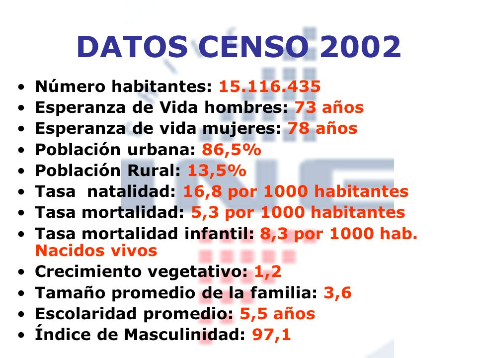DATOS CENSO 2002 Número habitantes: 15.116.435