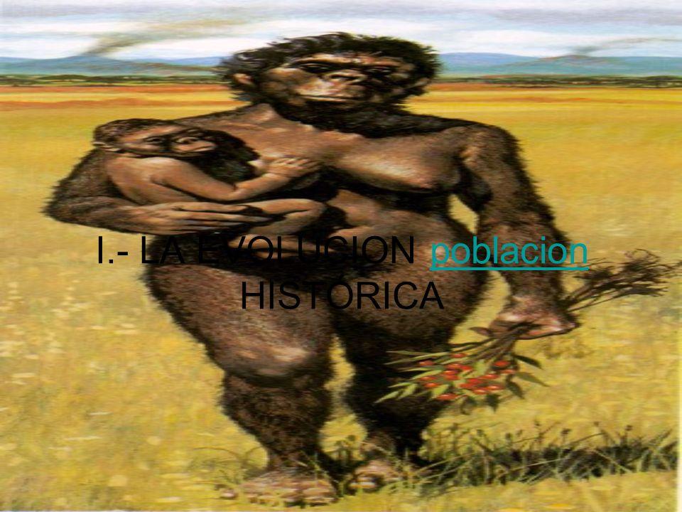 I.- LA EVOLUCION poblacion HISTÓRICA