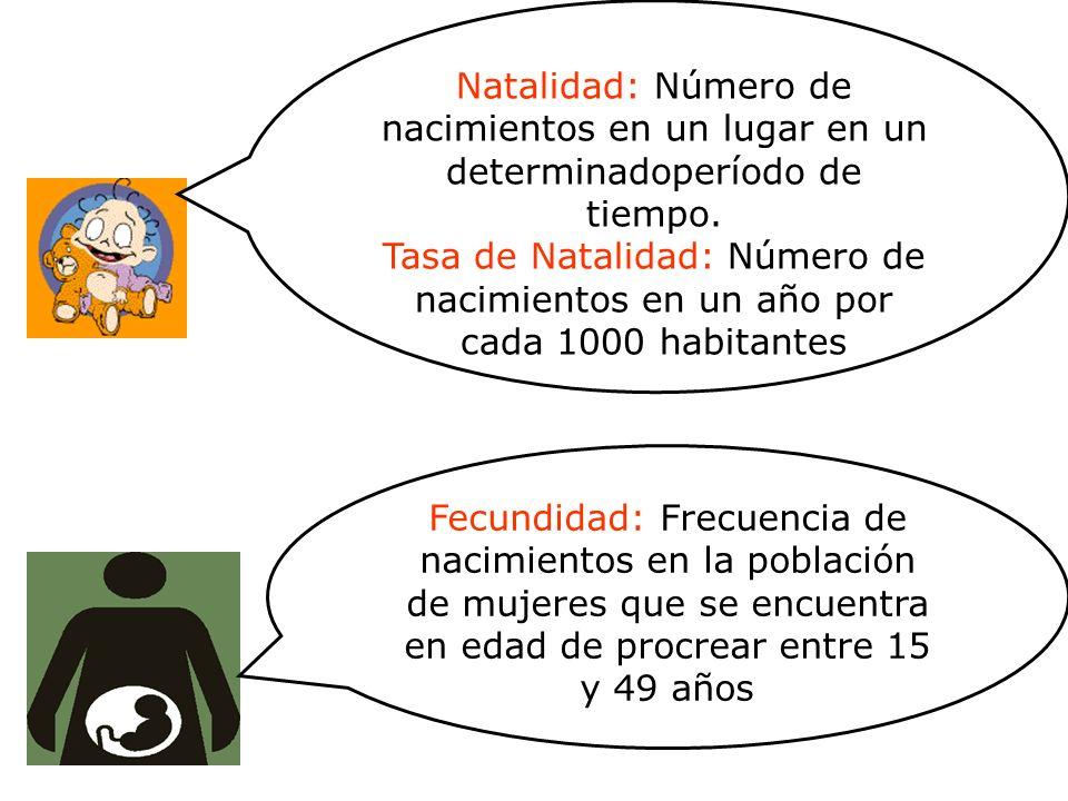 Natalidad: Número de nacimientos en un lugar en un determinadoperíodo de tiempo.