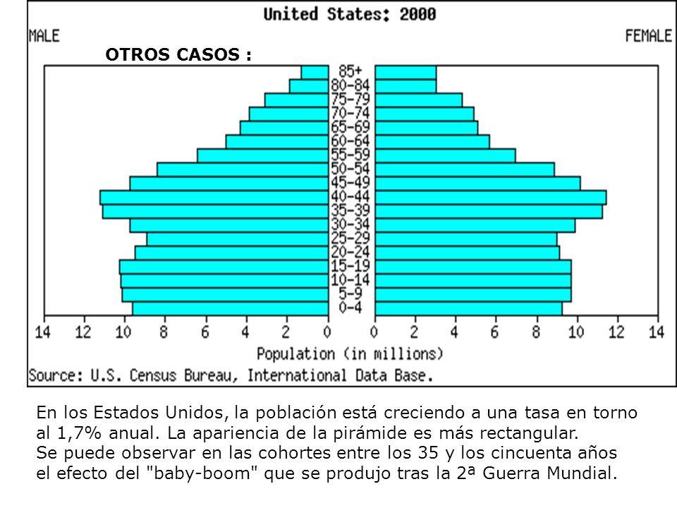 OTROS CASOS : En los Estados Unidos, la población está creciendo a una tasa en torno.