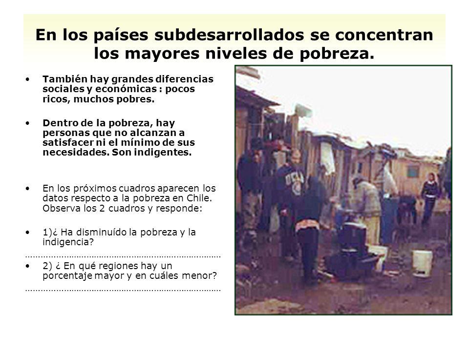 En los países subdesarrollados se concentran los mayores niveles de pobreza.