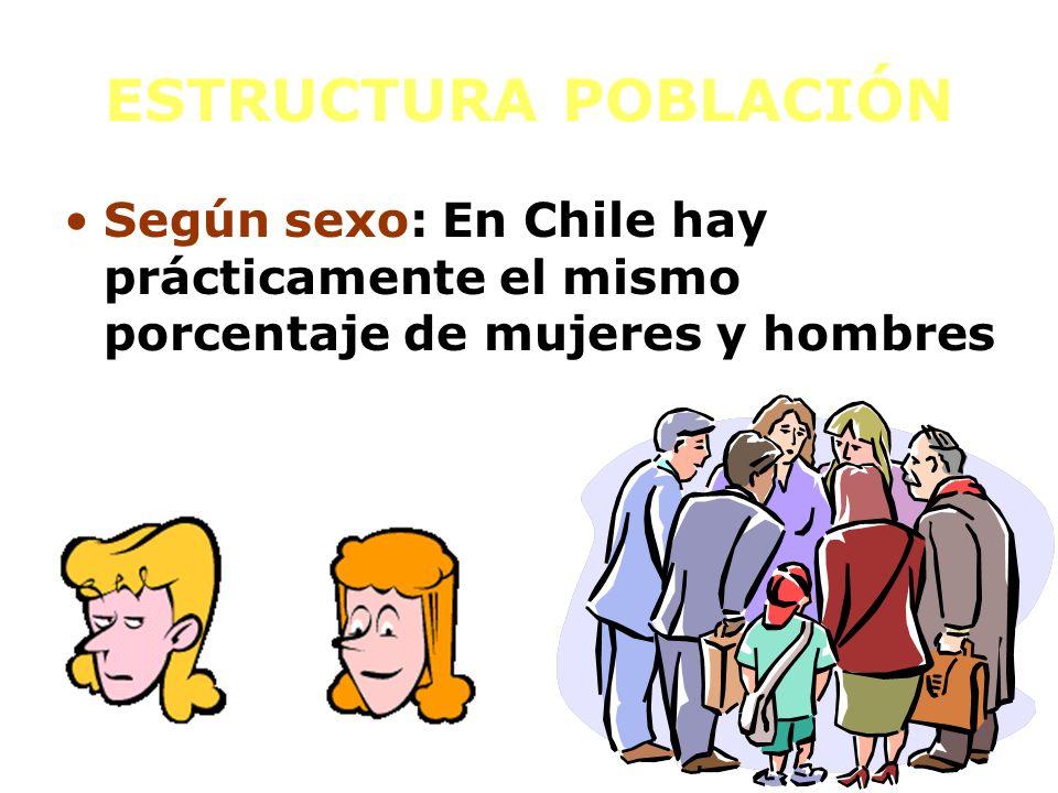 ESTRUCTURA POBLACIÓN Según sexo: En Chile hay prácticamente el mismo porcentaje de mujeres y hombres.