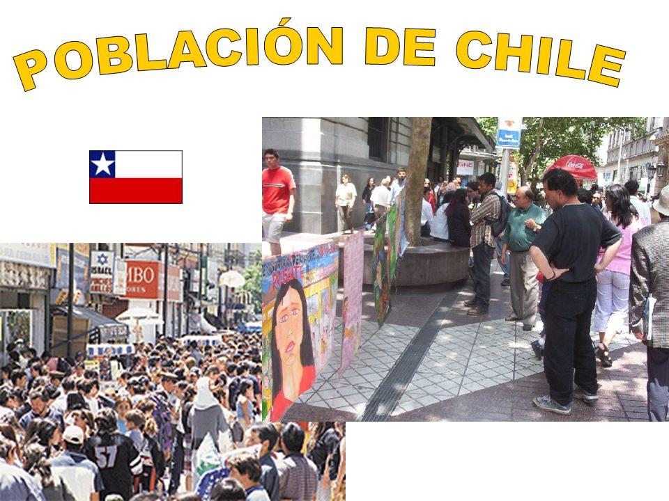 POBLACIÓN DE CHILE