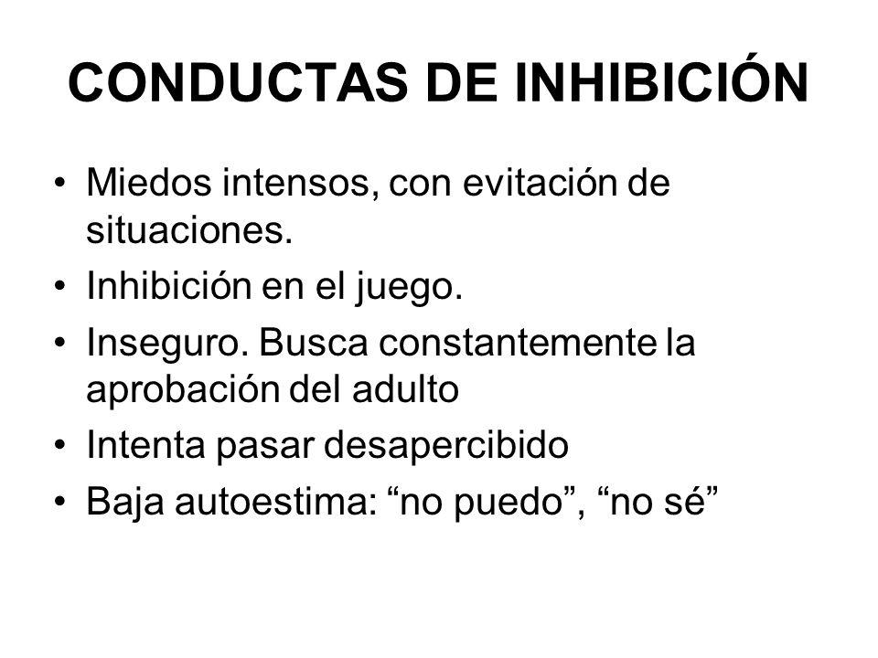 CONDUCTAS DE INHIBICIÓN