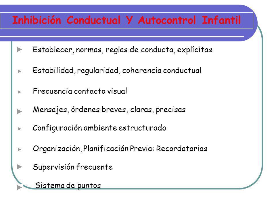 Inhibición Conductual Y Autocontrol Infantil