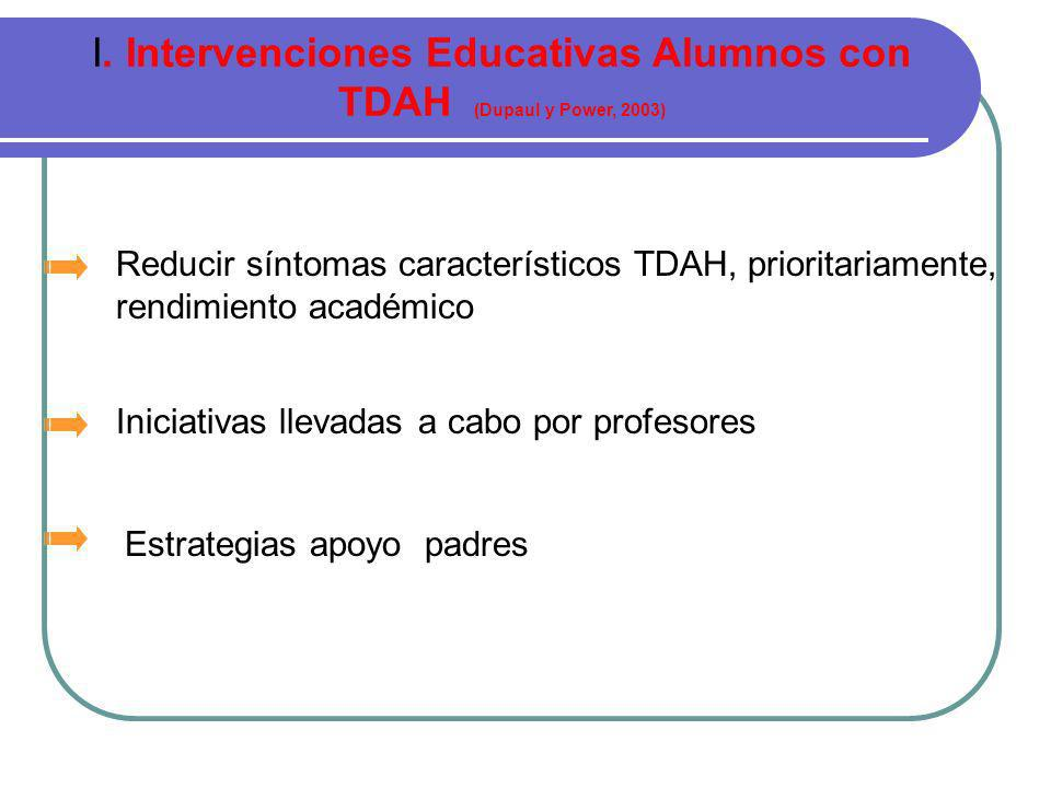 I. Intervenciones Educativas Alumnos con TDAH (Dupaul y Power, 2003)