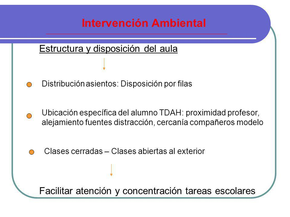 Intervención Ambiental