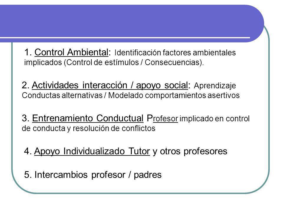 1. Control Ambiental: Identificación factores ambientales implicados (Control de estímulos / Consecuencias).