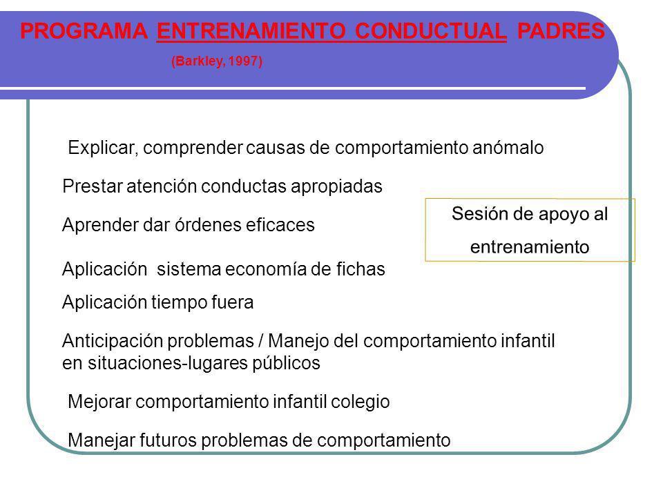 PROGRAMA ENTRENAMIENTO CONDUCTUAL PADRES