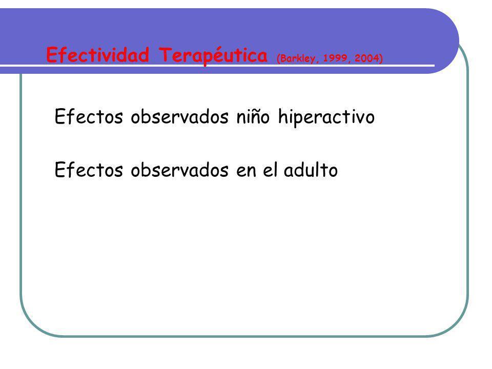 Efectividad Terapéutica (Barkley, 1999, 2004)