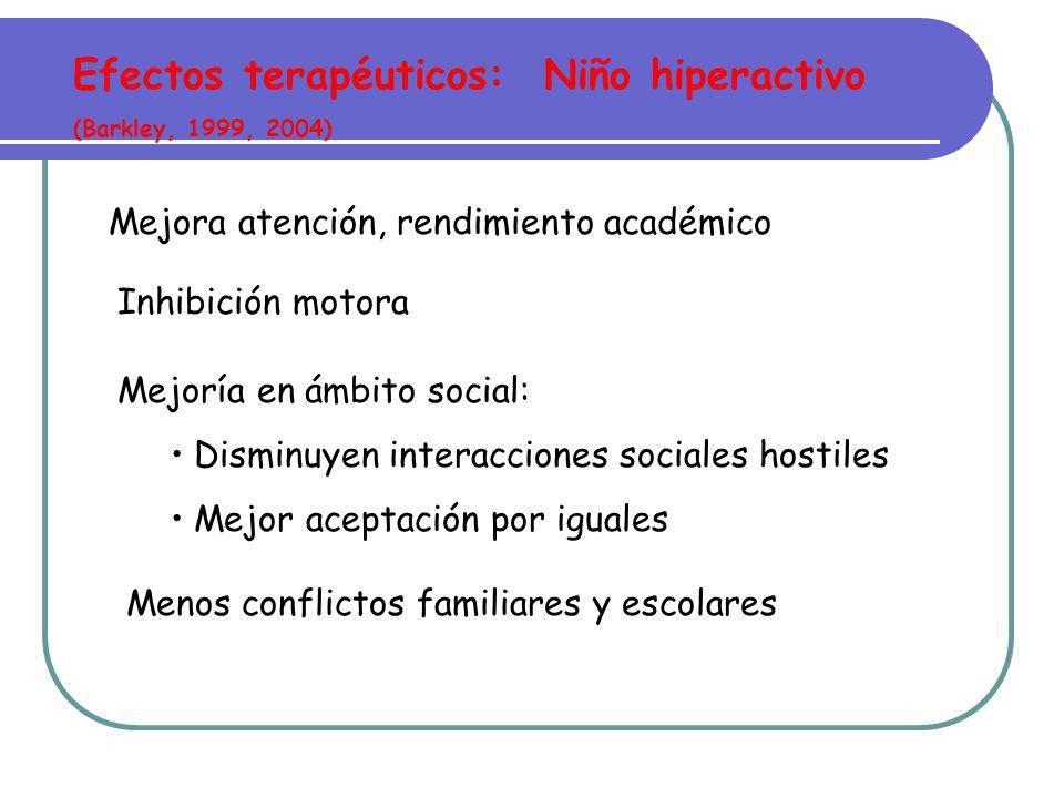 Efectos terapéuticos: Niño hiperactivo