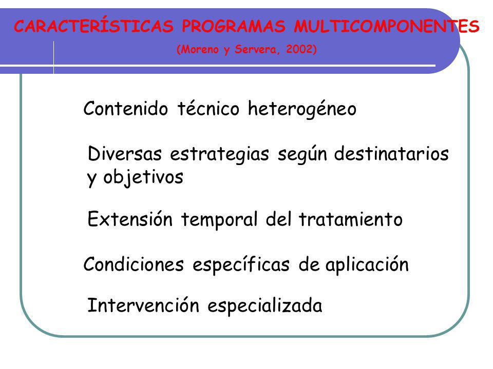 CARACTERÍSTICAS PROGRAMAS MULTICOMPONENTES